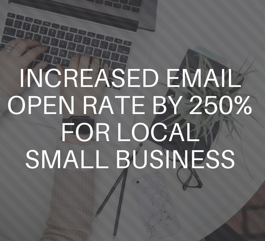 250% Open Rate Increase For Emails