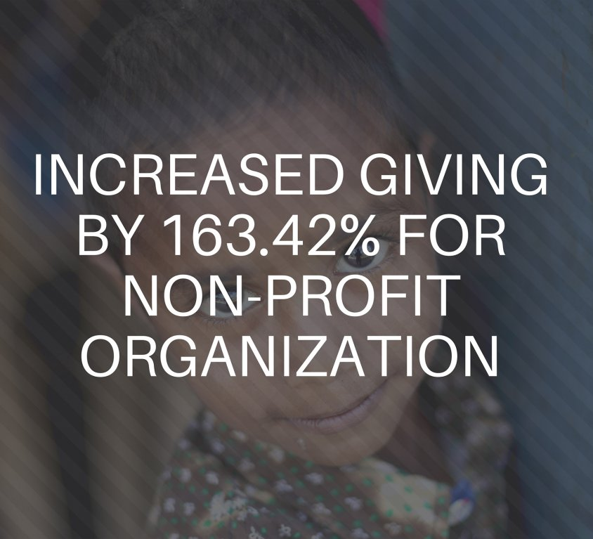 Increased Giving By 163.42% For Non-Profit