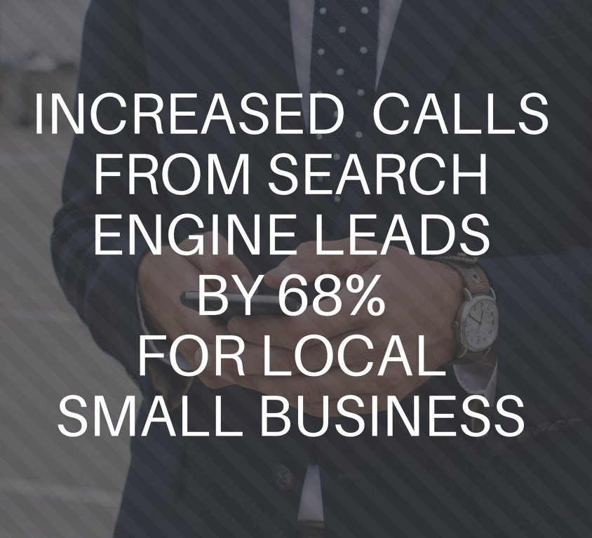 Increased Phone Calls By 68% For Local Construction Company